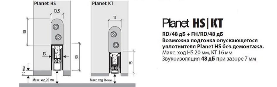 Planet KR